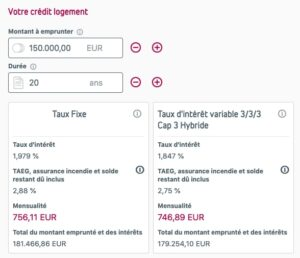 effet-levier-credit-hypothecaire